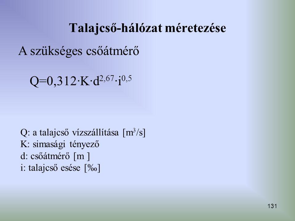 131 Talajcső-hálózat méretezése A szükséges csőátmérő Q=0,312∙K∙d 2,67 ∙i 0,5 Q: a talajcső vízszállítása [m 3 /s] K: simasági tényező d: csőátmérő [m