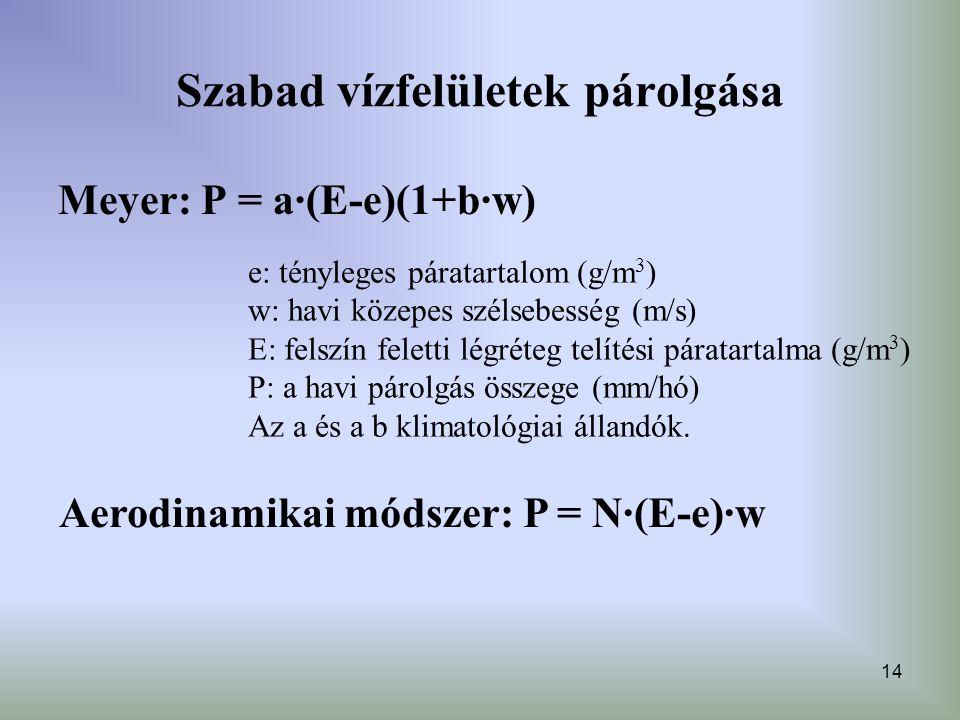 14 Szabad vízfelületek párolgása Meyer: P = a·(E-e)(1+b·w) e: tényleges páratartalom (g/m 3 ) w: havi közepes szélsebesség (m/s) E: felszín feletti lé