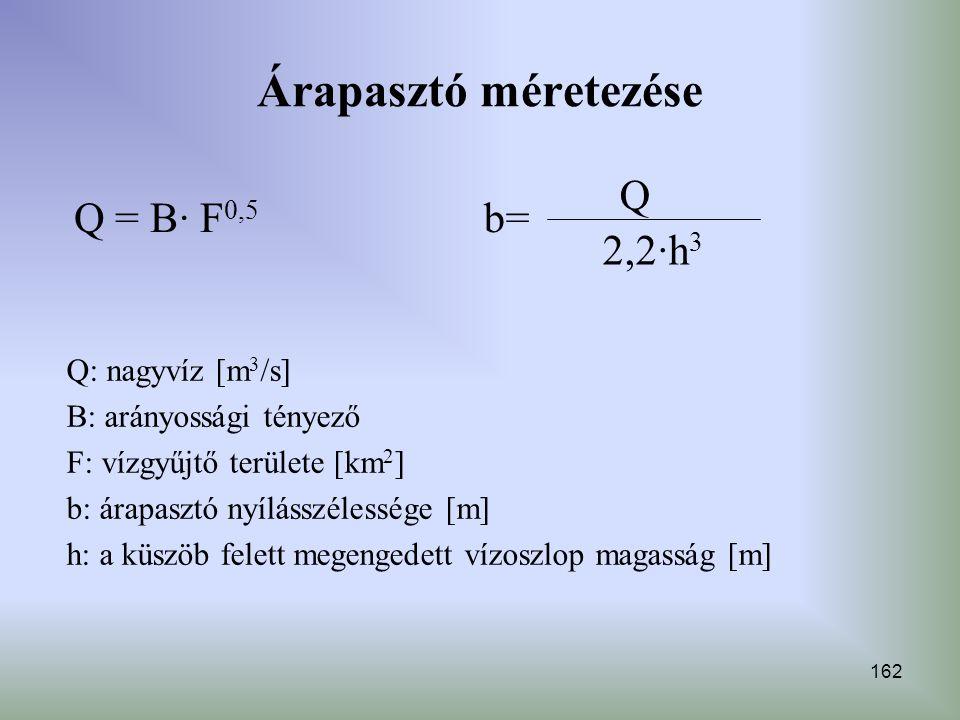 162 Árapasztó méretezése Q = B· F 0,5 b= Q 2,2∙h 3 Q: nagyvíz [m 3 /s] B: arányossági tényező F: vízgyűjtő területe [km 2 ] b: árapasztó nyílásszéless