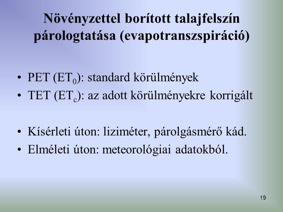 19 Növényzettel borított talajfelszín párologtatása (evapotranszspiráció) PET (ET 0 ): standard körülmények TET (ET c ): az adott körülményekre korrig