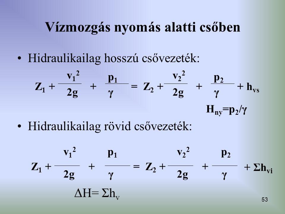 53 Vízmozgás nyomás alatti csőben Hidraulikailag hosszú csővezeték: Hidraulikailag rövid csővezeték: ΔH= Σh v Z 1 +=Z 2 + 2g v22v22 γ + p2p2 + h vs 2g