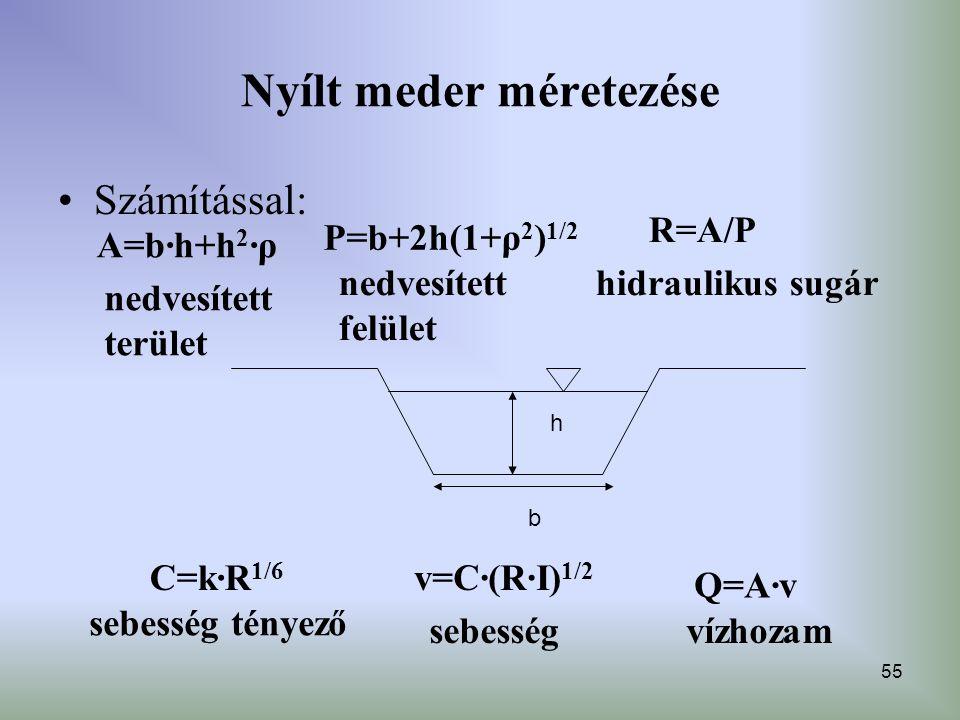 55 Nyílt meder méretezése Számítással: A=b·h+h 2 ·ρ P=b+2h(1+ρ 2 ) 1/2 R=A/P C=k·R 1/6 v=C·(R·I) 1/2 Q=A·v nedvesített terület hidraulikus sugárnedves