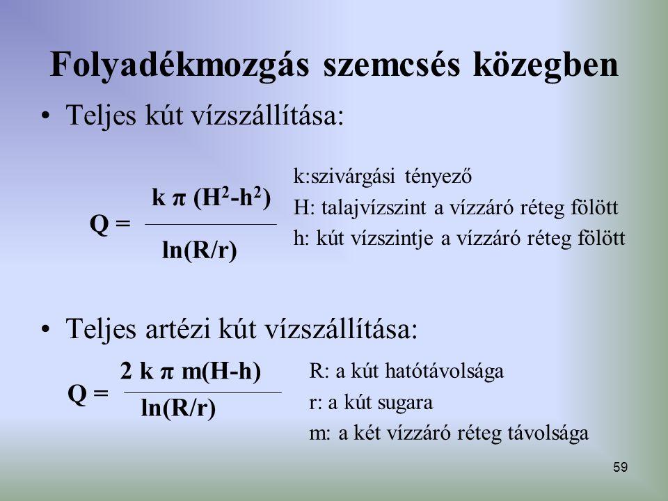 59 Folyadékmozgás szemcsés közegben Teljes kút vízszállítása: Teljes artézi kút vízszállítása: k π (H 2 -h 2 ) ln(R/r) Q = 2 k π m(H-h) ln(R/r) Q = R: