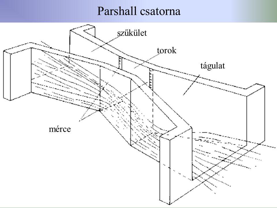 67 Parshall csatorna szűkület torok tágulat mérce