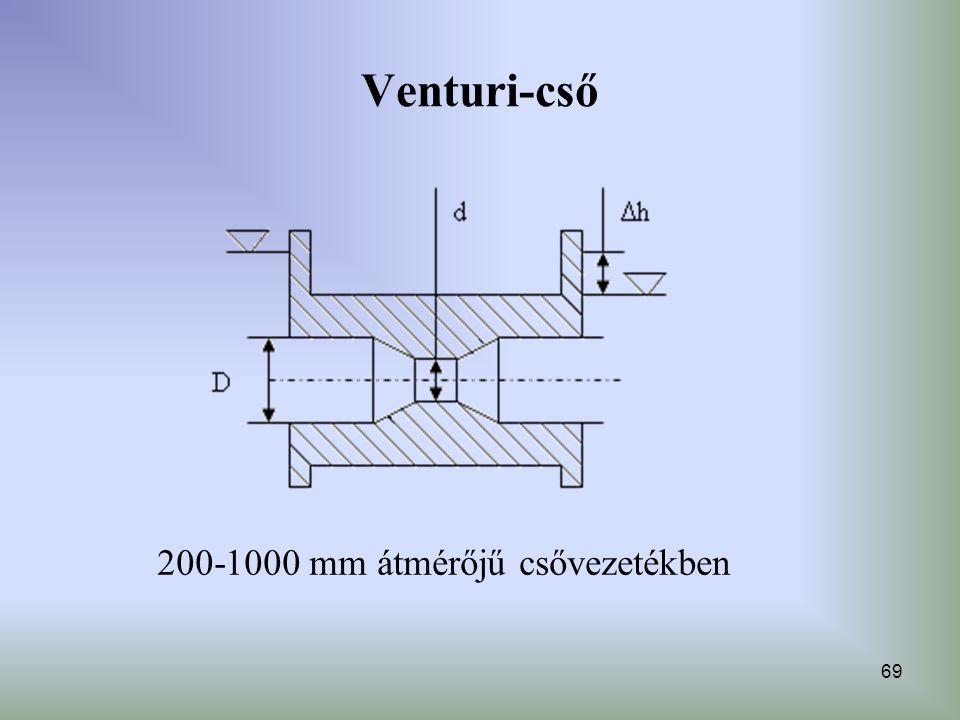 69 Venturi-cső 200-1000 mm átmérőjű csővezetékben