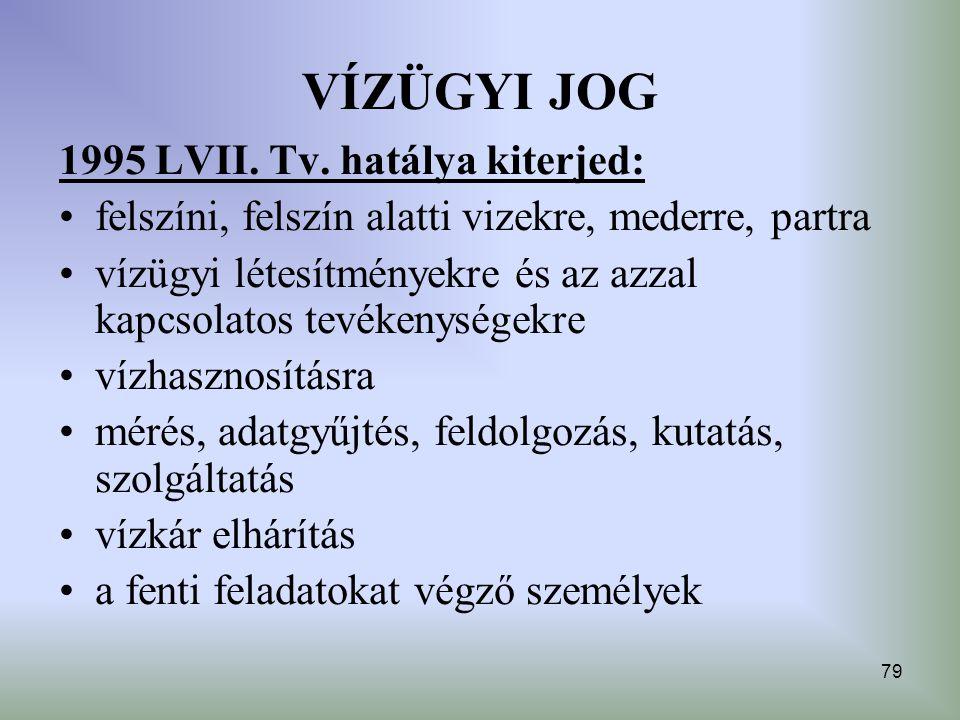 79 VÍZÜGYI JOG 1995 LVII. Tv. hatálya kiterjed: felszíni, felszín alatti vizekre, mederre, partra vízügyi létesítményekre és az azzal kapcsolatos tevé
