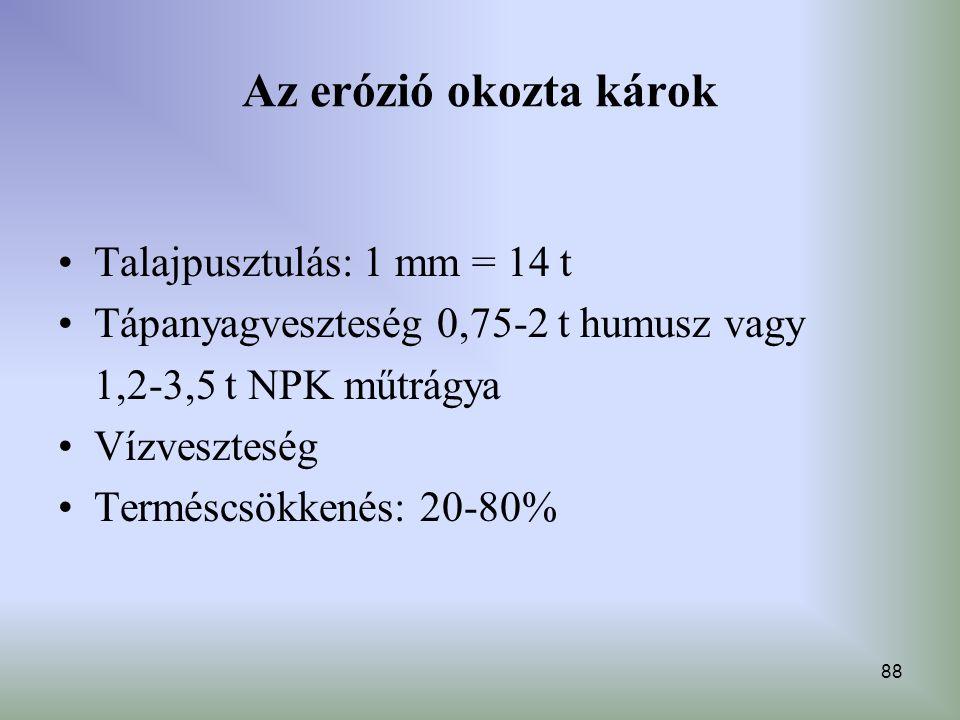88 Az erózió okozta károk Talajpusztulás: 1 mm = 14 t Tápanyagveszteség 0,75-2 t humusz vagy 1,2-3,5 t NPK műtrágya Vízveszteség Terméscsökkenés: 20-8