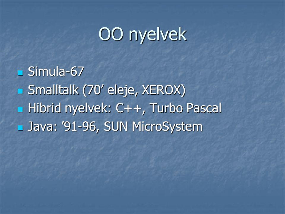 OO nyelvek Simula-67 Simula-67 Smalltalk (70' eleje, XEROX) Smalltalk (70' eleje, XEROX) Hibrid nyelvek: C++, Turbo Pascal Hibrid nyelvek: C++, Turbo Pascal Java: '91-96, SUN MicroSystem Java: '91-96, SUN MicroSystem