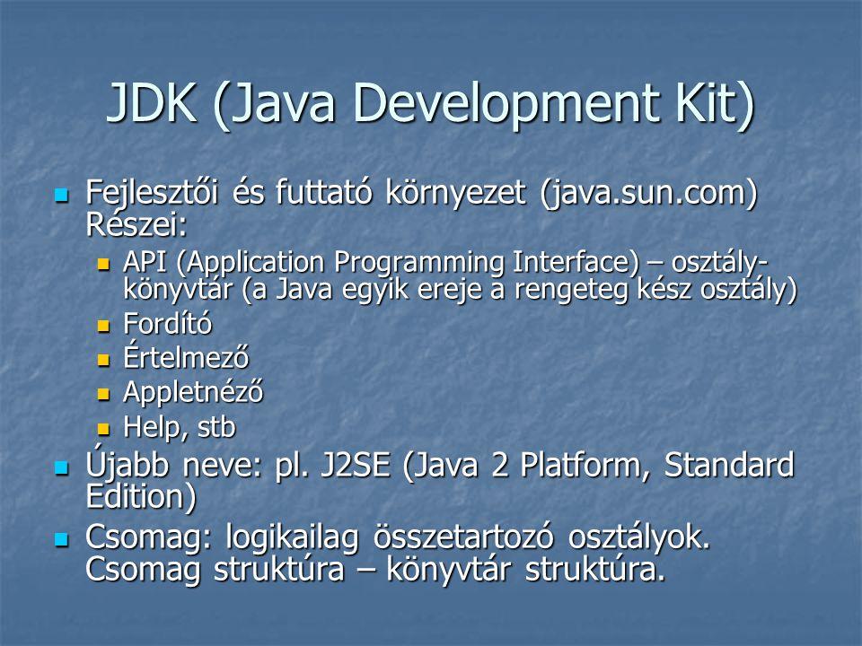 JDK (Java Development Kit) Fejlesztői és futtató környezet (java.sun.com) Részei: Fejlesztői és futtató környezet (java.sun.com) Részei: API (Application Programming Interface) – osztály- könyvtár (a Java egyik ereje a rengeteg kész osztály) API (Application Programming Interface) – osztály- könyvtár (a Java egyik ereje a rengeteg kész osztály) Fordító Fordító Értelmező Értelmező Appletnéző Appletnéző Help, stb Help, stb Újabb neve: pl.