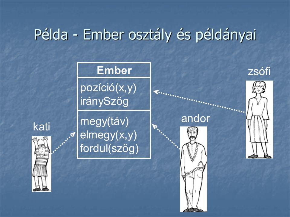 Példa - Ember osztály és példányai pozíció(x,y) iránySzög megy(táv) elmegy(x,y) fordul(szög) Ember kati andor zsófi