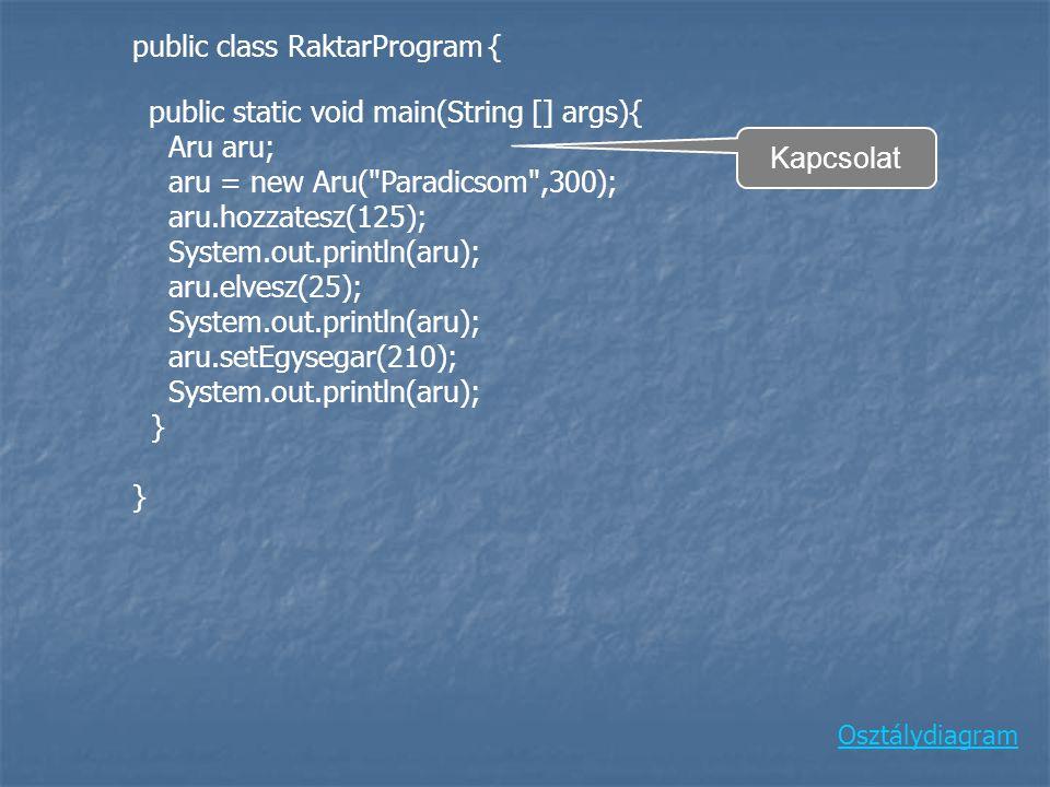 public class RaktarProgram { public static void main(String [] args){ Aru aru; aru = new Aru( Paradicsom ,300); aru.hozzatesz(125); System.out.println(aru); aru.elvesz(25); System.out.println(aru); aru.setEgysegar(210); System.out.println(aru); } } Osztálydiagram Kapcsolat