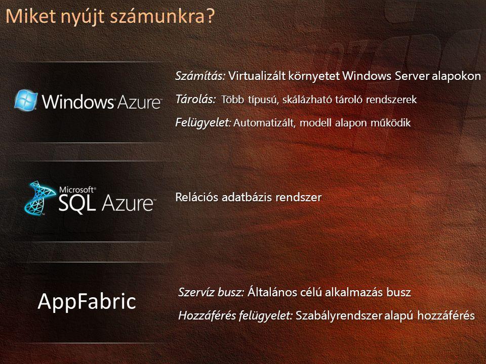 Számítás: Virtualizált környetet Windows Server alapokon Tárolás: Több típusú, skálázható tároló rendszerek Felügyelet : Automatizált, modell alapon működik Relációs adatbázis rendszer Szervíz busz: Általános célú alkalmazás busz Hozzáférés felügyelet: Szabályrendszer alapú hozzáférés AppFabric