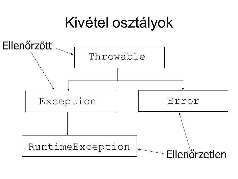 Kivétel osztályok Throwable RuntimeException Exception Error Ellenőrzött Ellenőrzetlen