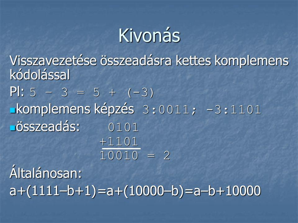 Kivonás Visszavezetése összeadásra kettes komplemens kódolással Pl: 5 – 3 = 5 + (-3) komplemens képzés 3:0011; -3:1101 komplemens képzés 3:0011; -3:1101 összeadás: 0101 +1101 10010 = 2 összeadás: 0101 +1101 10010 = 2Általánosan:a+(1111–b+1) =a+(10000–b)=a–b+10000