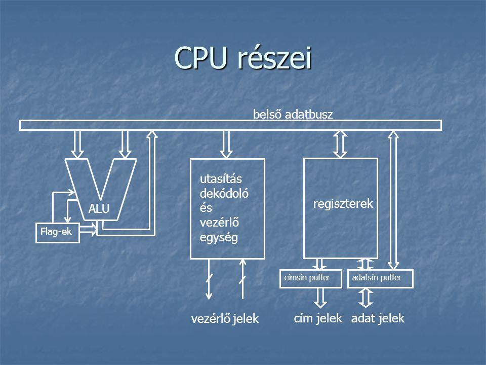 belső adatbusz ALU Flag-ek utasítás dekódoló és vezérlő egység vezérlő jelek regiszterek címsín pufferadatsín puffer cím jelekadat jelek CPU részei