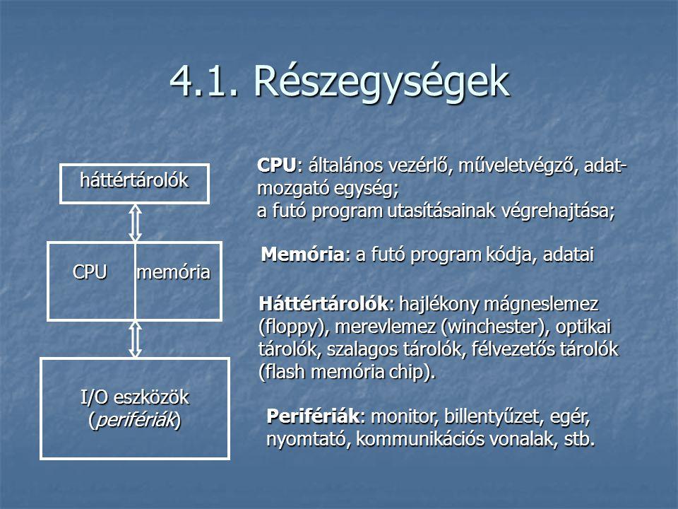 4.1. Részegységek CPUmemória CPU memória háttértárolók I/O eszközök (perifériák) CPU: általános vezérlő, műveletvégző, adat- mozgató egység; a futó pr