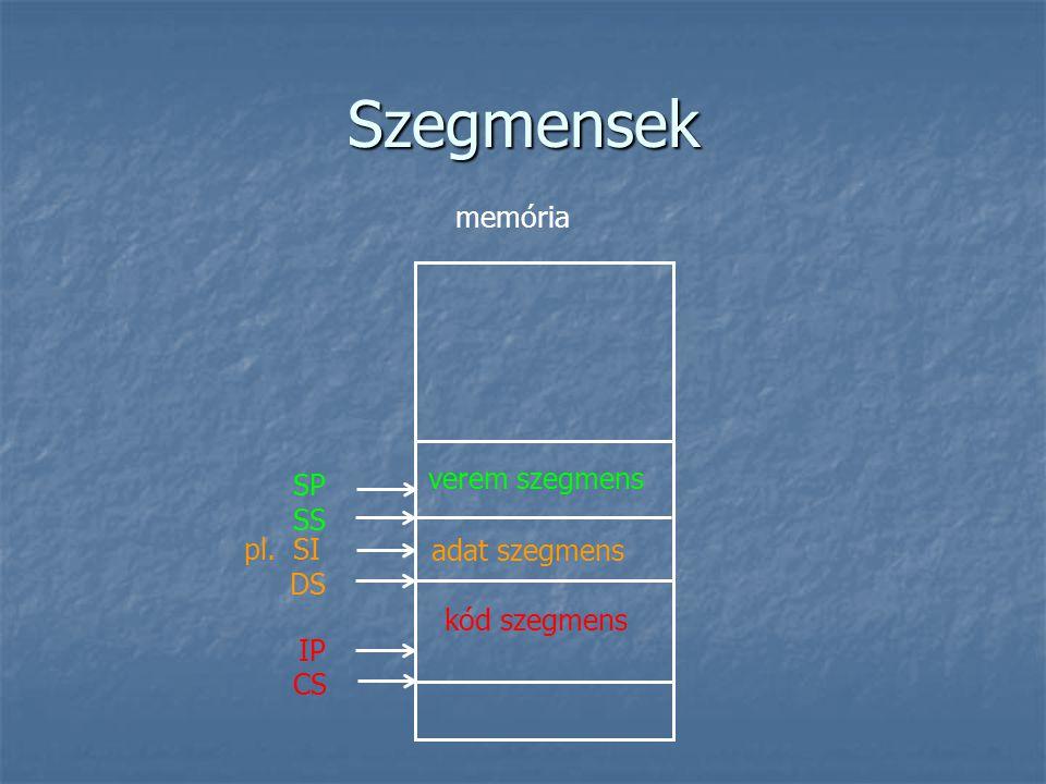 Szegmensek pl. SI DS IP CS kód szegmens adat szegmens verem szegmens memória SP SS