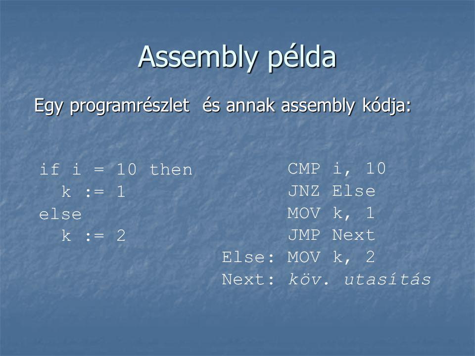 Assembly példa Egy programrészlet és annak assembly kódja: if i = 10 then k := 1 else k := 2 CMP i, 10 JNZ Else MOV k, 1 JMP Next Else: MOV k, 2 Next: