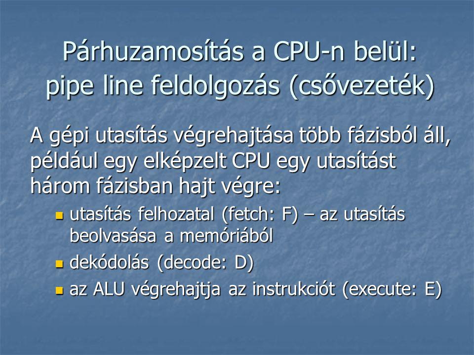 Párhuzamosítás a CPU-n belül: pipe line feldolgozás (csővezeték) A gépi utasítás végrehajtása több fázisból áll, például egy elképzelt CPU egy utasítá