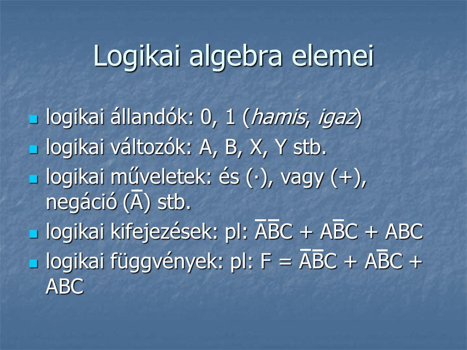 Logikai algebra elemei logikai állandók: 0, 1 (hamis, igaz) logikai állandók: 0, 1 (hamis, igaz) logikai változók: A, B, X, Y stb. logikai változók: A