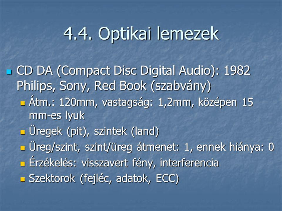 4.4. Optikai lemezek CD DA (Compact Disc Digital Audio): 1982 Philips, Sony, Red Book (szabvány) CD DA (Compact Disc Digital Audio): 1982 Philips, Son