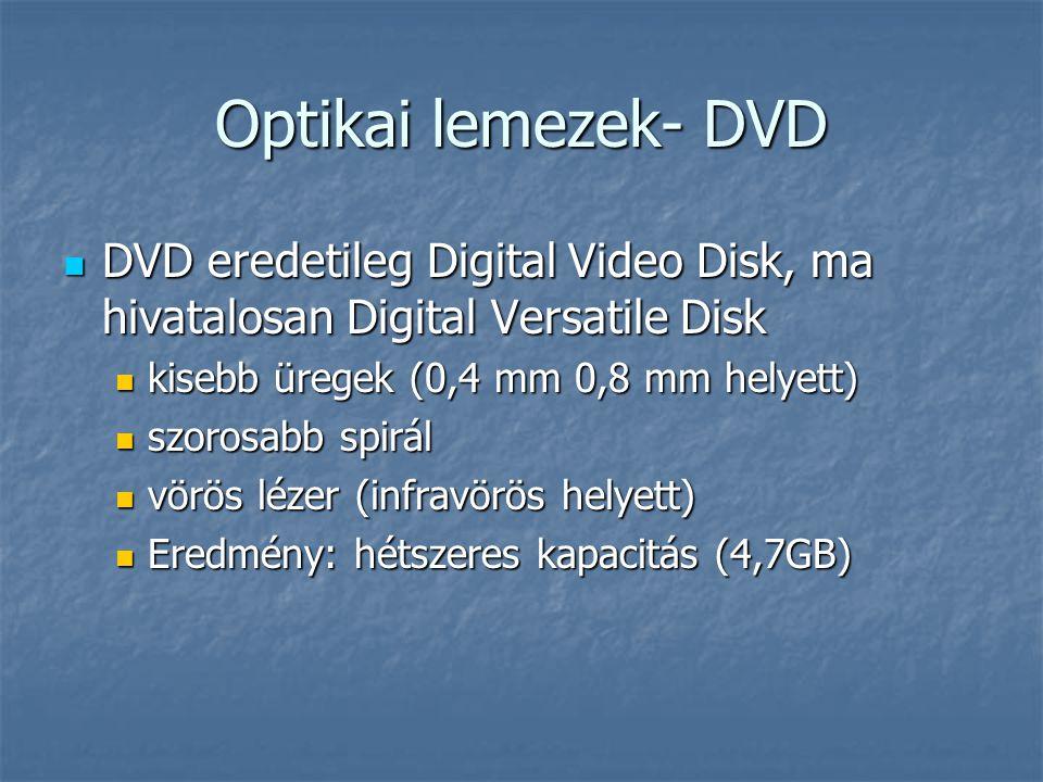 Optikai lemezek- DVD DVD eredetileg Digital Video Disk, ma hivatalosan Digital Versatile Disk DVD eredetileg Digital Video Disk, ma hivatalosan Digita