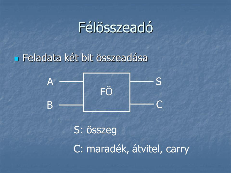 Félösszeadó Feladata két bit összeadása Feladata két bit összeadása A B S C FÖ S: összeg C: maradék, átvitel, carry
