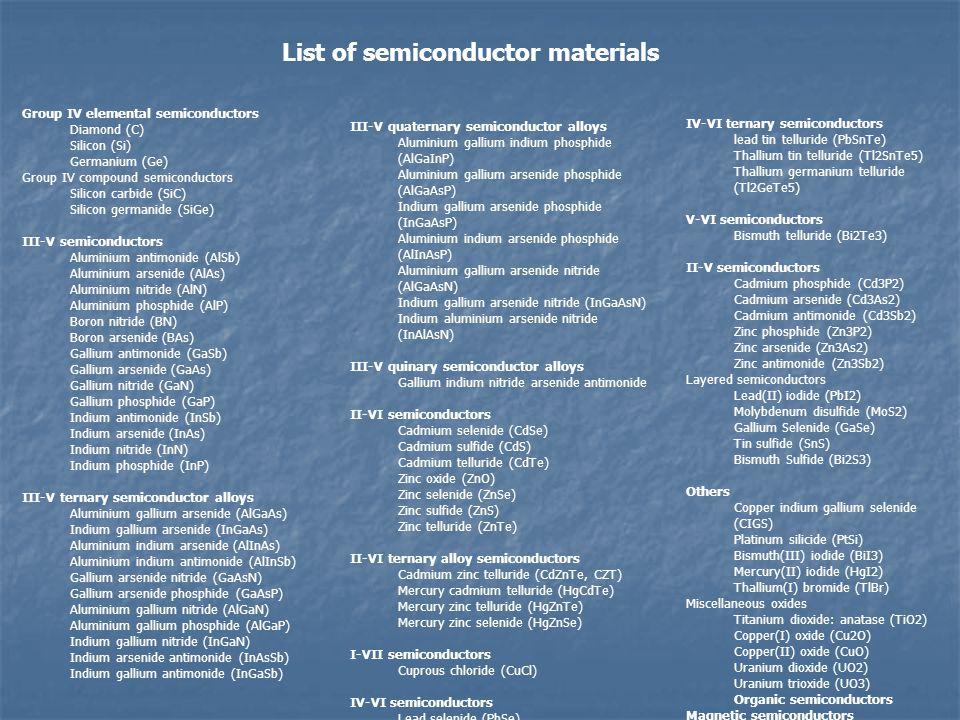Group IV elemental semiconductors Diamond (C) Silicon (Si) Germanium (Ge) Group IV compound semiconductors Silicon carbide (SiC) Silicon germanide (Si