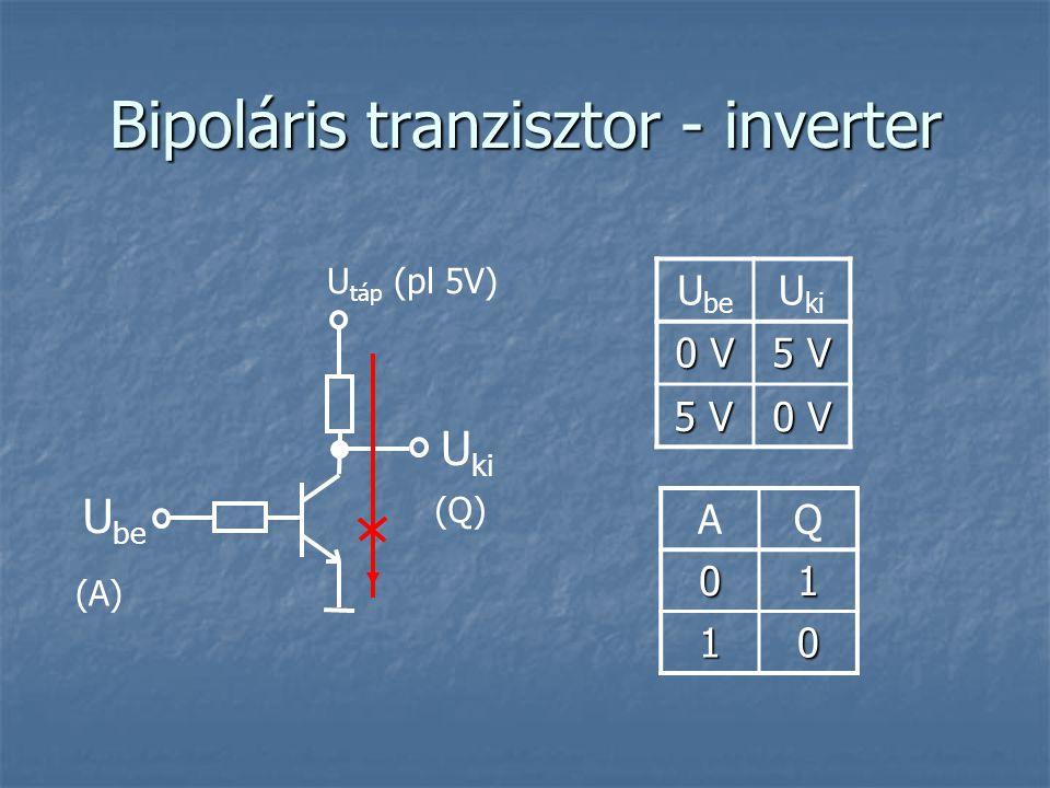 Bipoláris tranzisztor - inverter U táp (pl 5V) U be U ki U be U ki 0 V 5 V AQ01 10 (A) (Q) 5 V 0 V