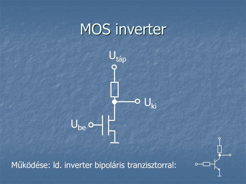 MOS inverter U be U táp U ki Működése: ld. inverter bipoláris tranzisztorral: