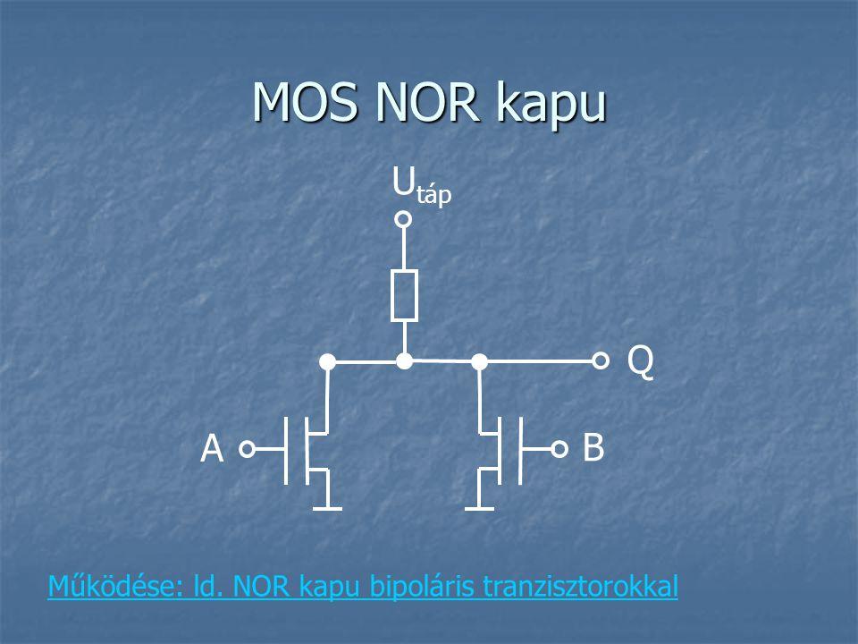 MOS NOR kapu A U táp B Q Működése: ld. NOR kapu bipoláris tranzisztorokkal