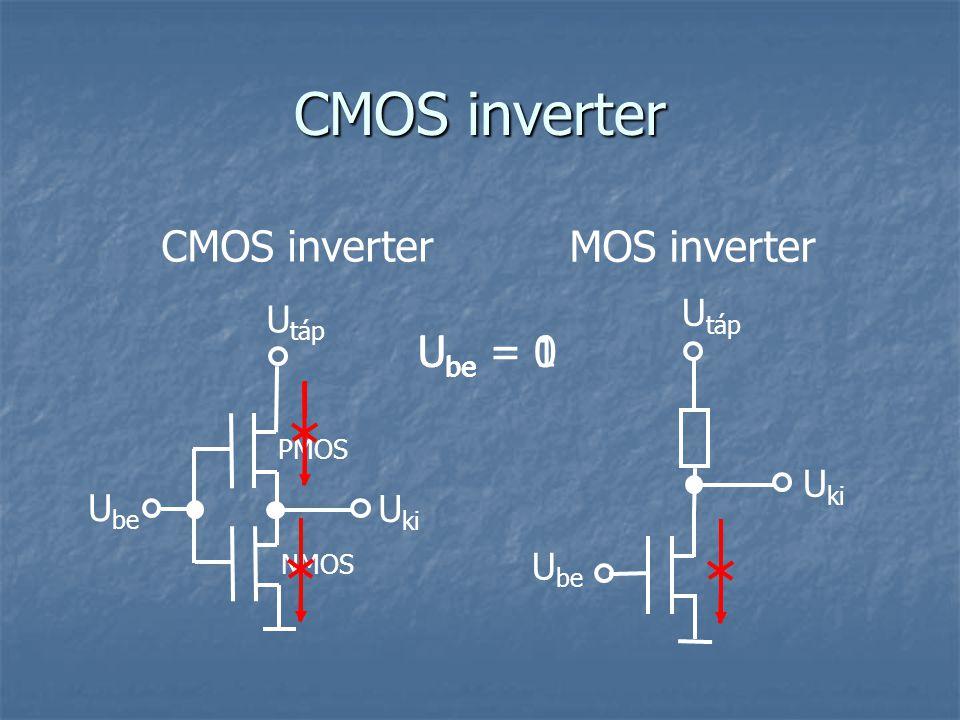 CMOS inverter PMOS NMOS U be U táp U ki U be U táp U ki CMOS inverter MOS inverter U be = 0 U be = 1