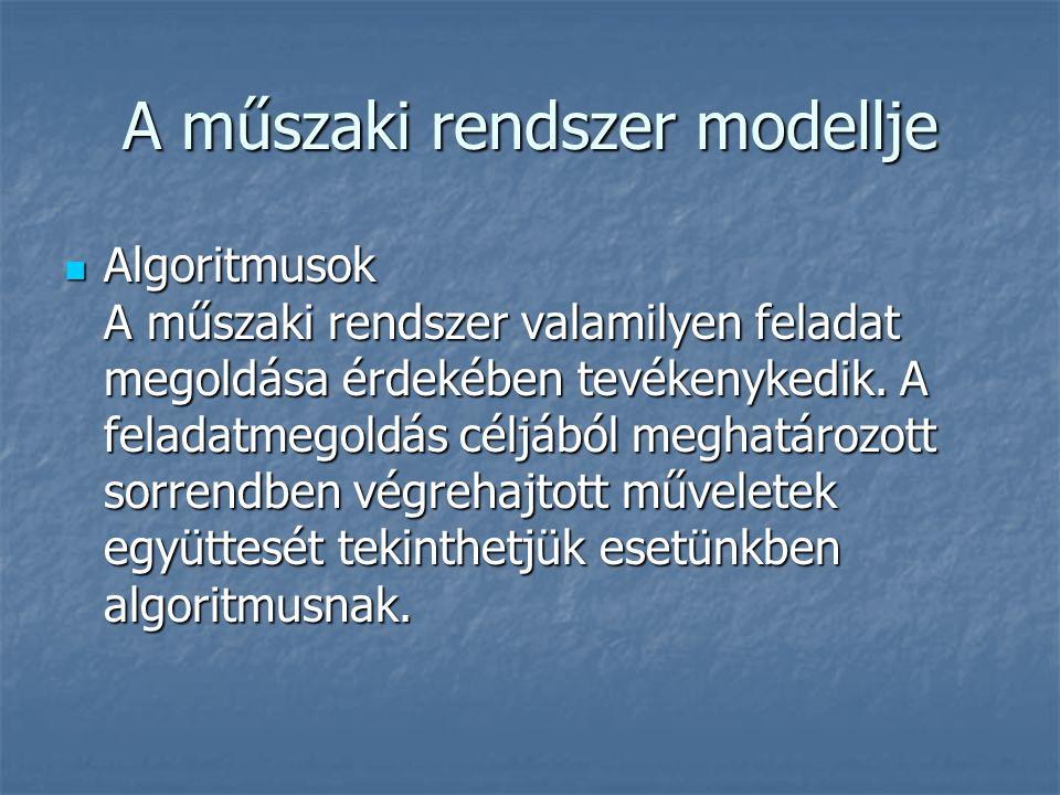 A műszaki rendszer modellje Algoritmusok A műszaki rendszer valamilyen feladat megoldása érdekében tevékenykedik. A feladatmegoldás céljából meghatáro