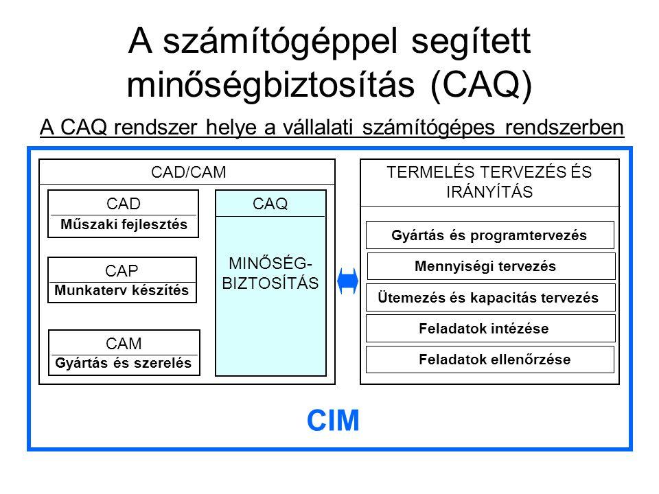 A számítógéppel segített minőségbiztosítás (CAQ) A CAQ rendszer helye a vállalati számítógépes rendszerben CAD Műszaki fejlesztés CAP Munkaterv készít