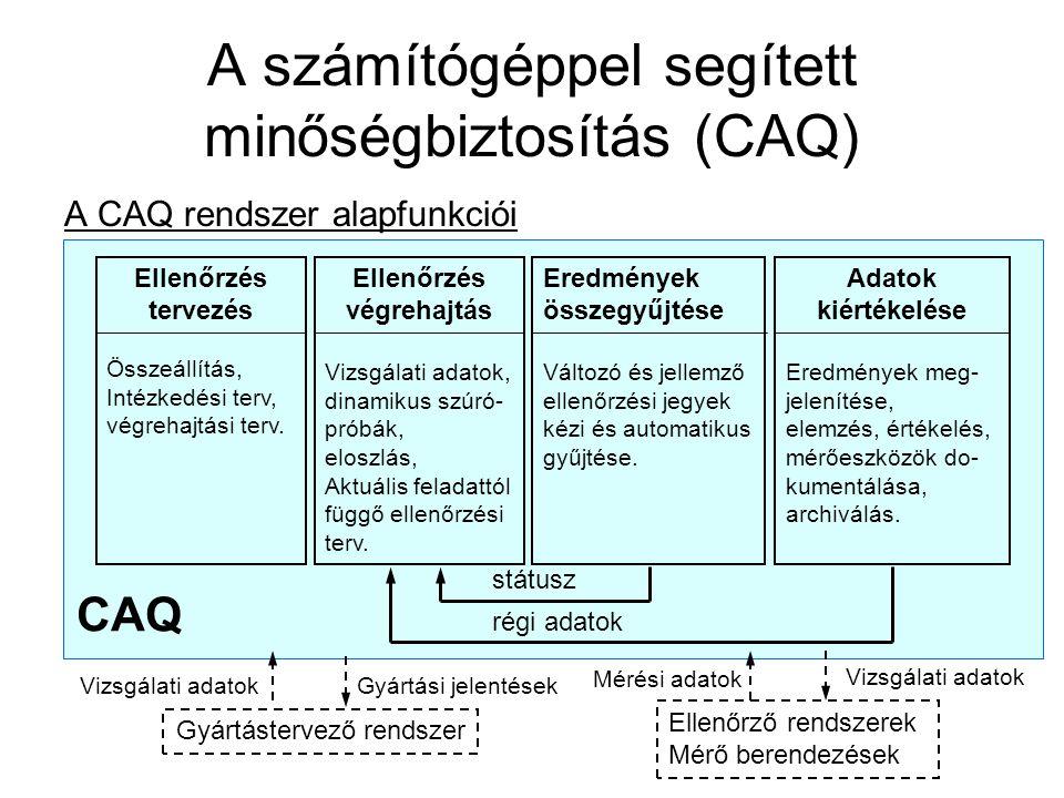 A számítógéppel segített minőségbiztosítás (CAQ) A CAQ rendszer alapfunkciói Ellenőrzés tervezés Összeállítás, Intézkedési terv, végrehajtási terv. El