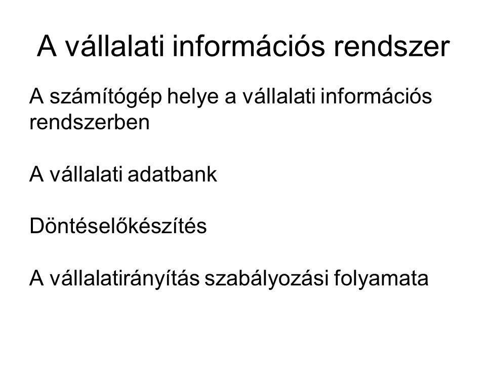 A vállalati információs rendszer A számítógép helye a vállalati információs rendszerben A vállalati adatbank Döntéselőkészítés A vállalatirányítás sza