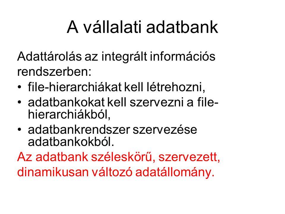 A vállalati adatbank Adattárolás az integrált információs rendszerben: file-hierarchiákat kell létrehozni, adatbankokat kell szervezni a file- hierarc