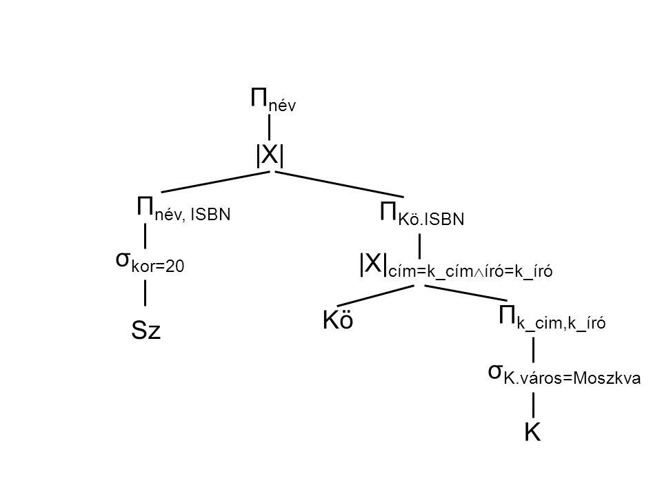 |X| Sz Kö K |X| cím=k_cím  író=k_író σ kor=20 σ K.város=Moszkva Π név Π név, ISBN Π k_cim,k_író Π Kö.ISBN