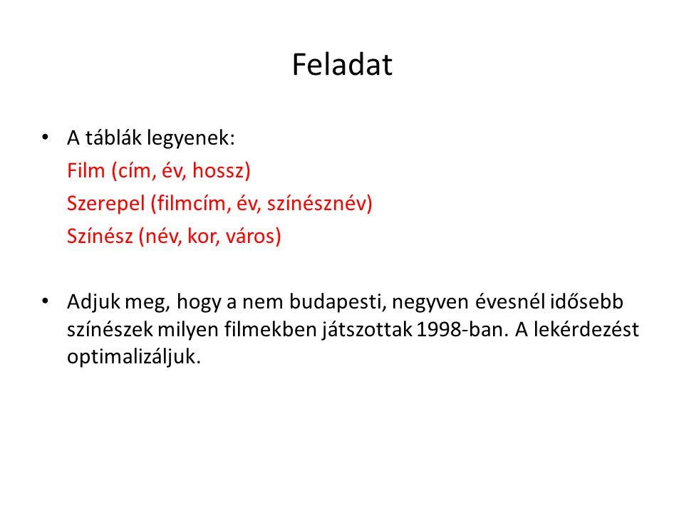 Feladat A táblák legyenek: Film (cím, év, hossz) Szerepel (filmcím, év, színésznév) Színész (név, kor, város) Adjuk meg, hogy a nem budapesti, negyven évesnél idősebb színészek milyen filmekben játszottak 1998-ban.
