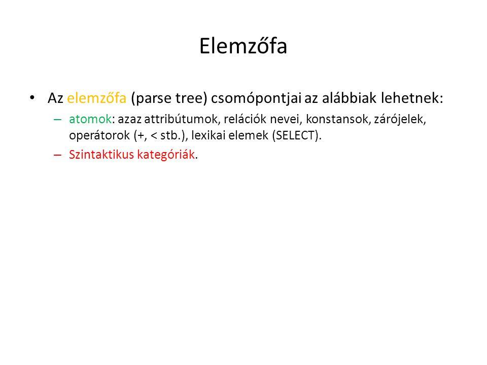 Elemzőfa Az elemzőfa (parse tree) csomópontjai az alábbiak lehetnek: – atomok: azaz attribútumok, relációk nevei, konstansok, zárójelek, operátorok (+, < stb.), lexikai elemek (SELECT).