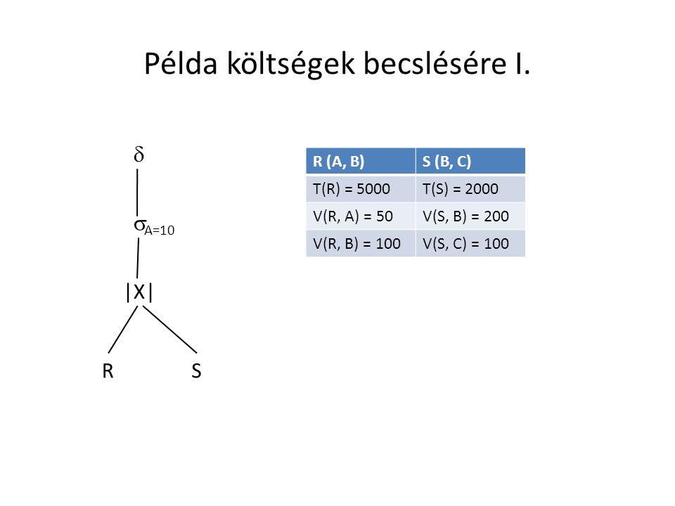 Példa költségek becslésére I.  R  A=10 S |X| R (A, B)S (B, C) T(R) = 5000T(S) = 2000 V(R, A) = 50V(S, B) = 200 V(R, B) = 100V(S, C) = 100