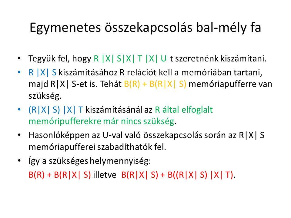 Egymenetes összekapcsolás bal-mély fa Tegyük fel, hogy R |X| S|X| T |X| U-t szeretnénk kiszámítani. R |X| S kiszámításához R relációt kell a memóriába