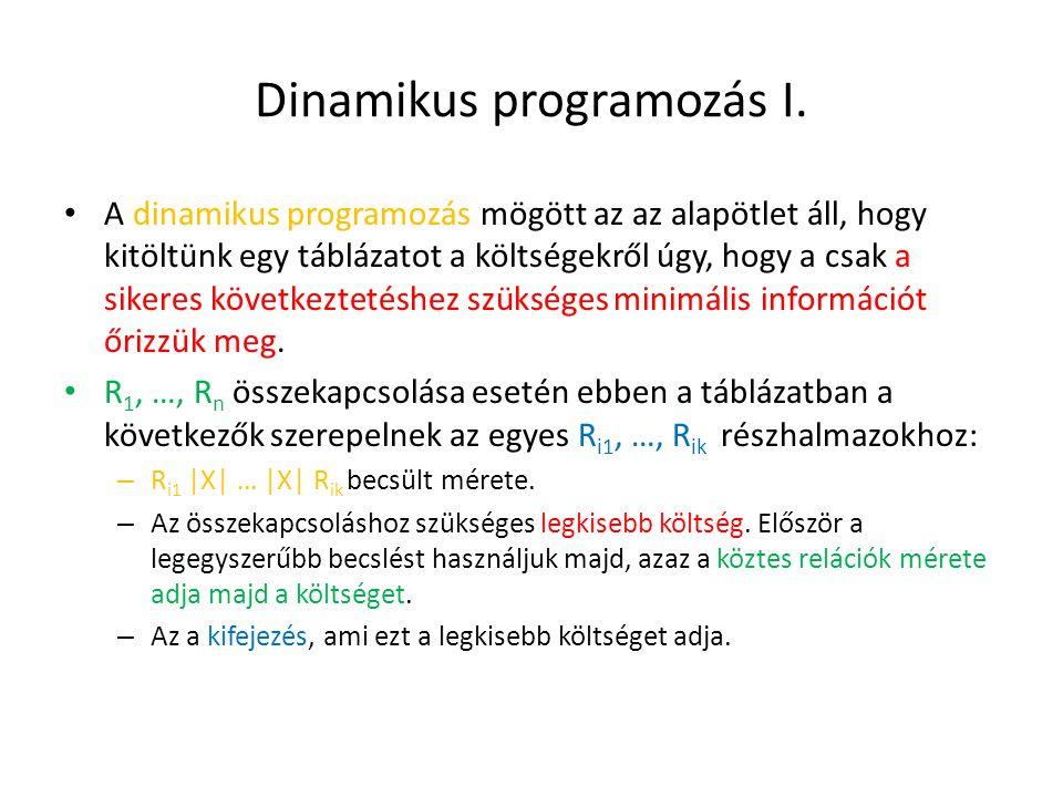 Dinamikus programozás I. A dinamikus programozás mögött az az alapötlet áll, hogy kitöltünk egy táblázatot a költségekről úgy, hogy a csak a sikeres k