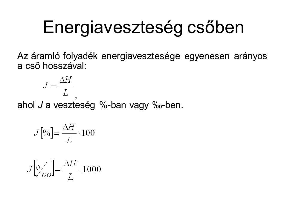 Energiaveszteség csőben A folyadéksúrlódásból származó veszteség Hazen Williams szerint: ahol J az energiaveszteség ‰-ben, Q a térfogatáramlás m 3 /óra-ban, vaz áramlási sebesség m/sec-ban, Da cső átmérője mm-ben, Ca cső simasági tényezője.