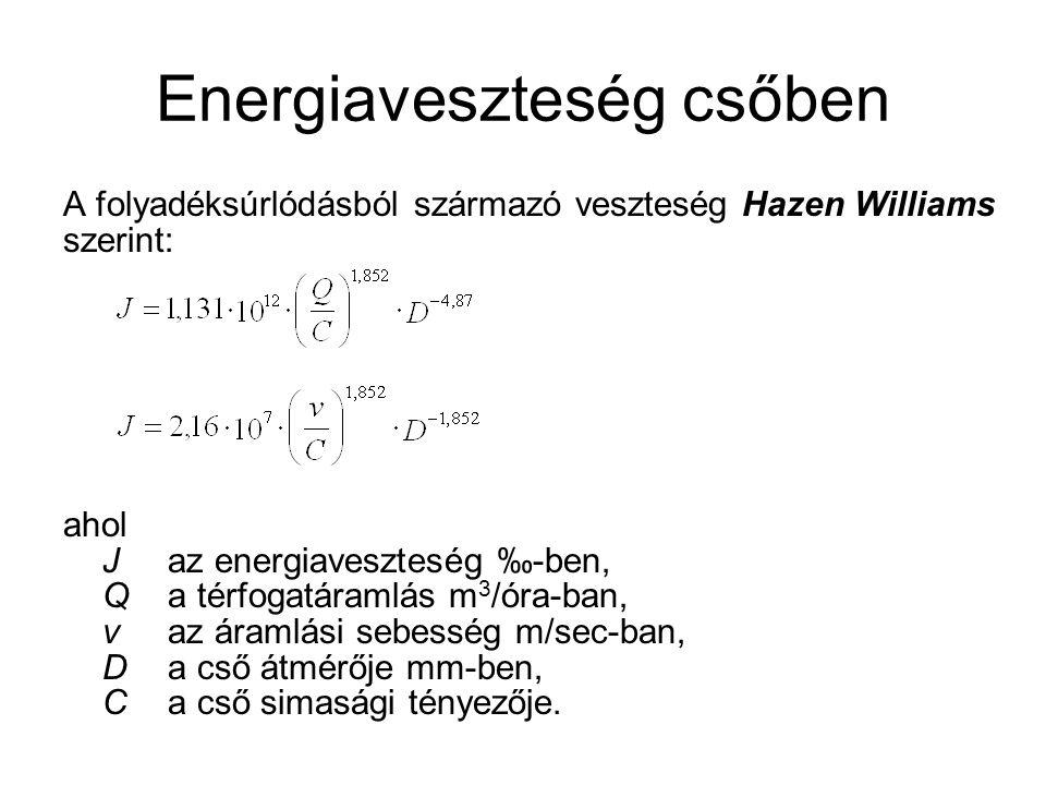 Energiaveszteség csőben Egy vízellátó rendszer topológiája a következő: A térfogatáramlás az A ponton Q A =300m 3 /h, a nyomás p A =6 bar.