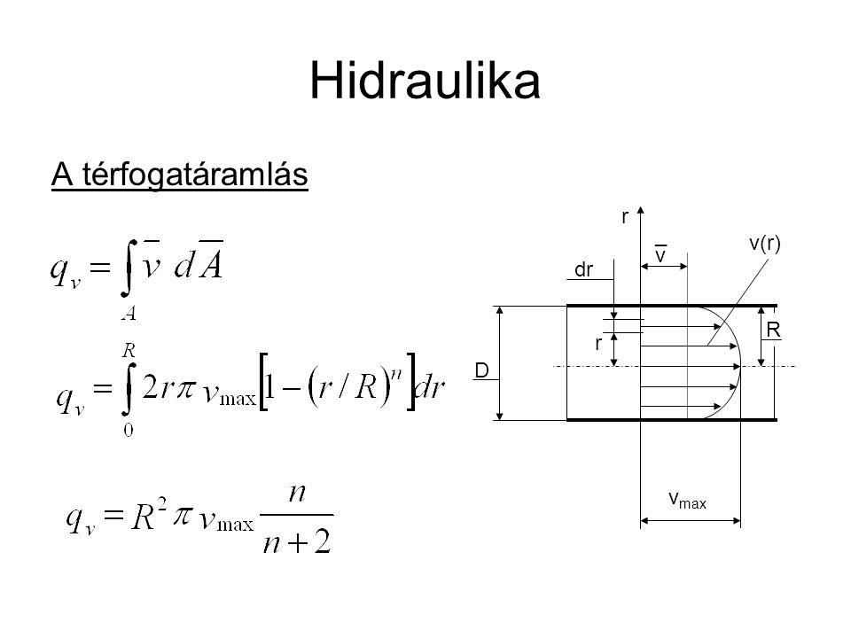 Hidraulika A térfogatáramlás v max D r _v_v v(r) dr r R