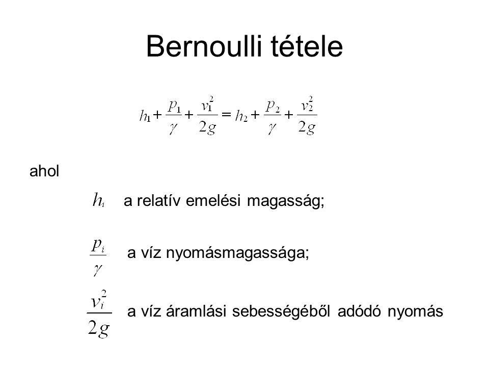 Bernoulli tétele ahol a relatív emelési magasság; a víz nyomásmagassága; a víz áramlási sebességéből adódó nyomás