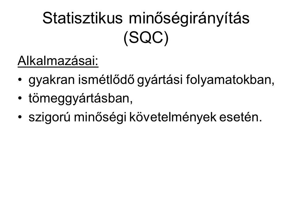 Statisztikus minőségirányítás (SQC) Alkalmazásai: gyakran ismétlődő gyártási folyamatokban, tömeggyártásban, szigorú minőségi követelmények esetén.