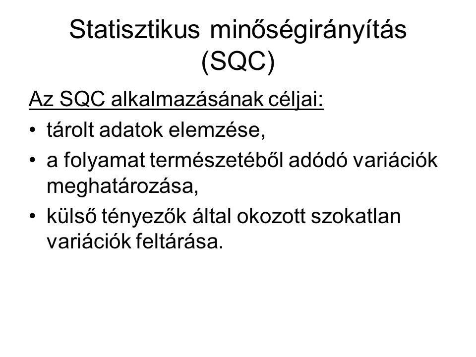 Statisztikus minőségirányítás (SQC) Az SQC alkalmazásának céljai: tárolt adatok elemzése, a folyamat természetéből adódó variációk meghatározása, küls