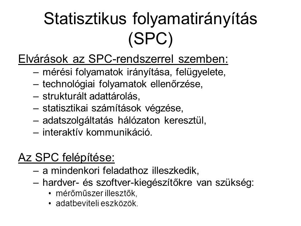 Statisztikus folyamatirányítás (SPC) Elvárások az SPC-rendszerrel szemben: –mérési folyamatok irányítása, felügyelete, –technológiai folyamatok ellenő